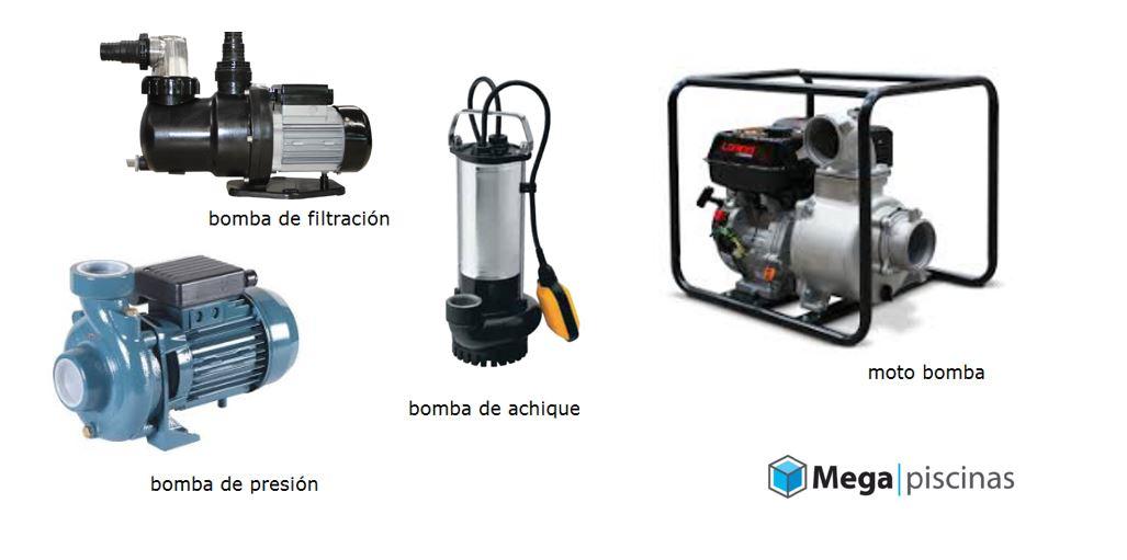 Bomba de agua para piscina desmontable megapiscinas for Bomba de agua para piscina